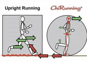 upright-vs-chirunning